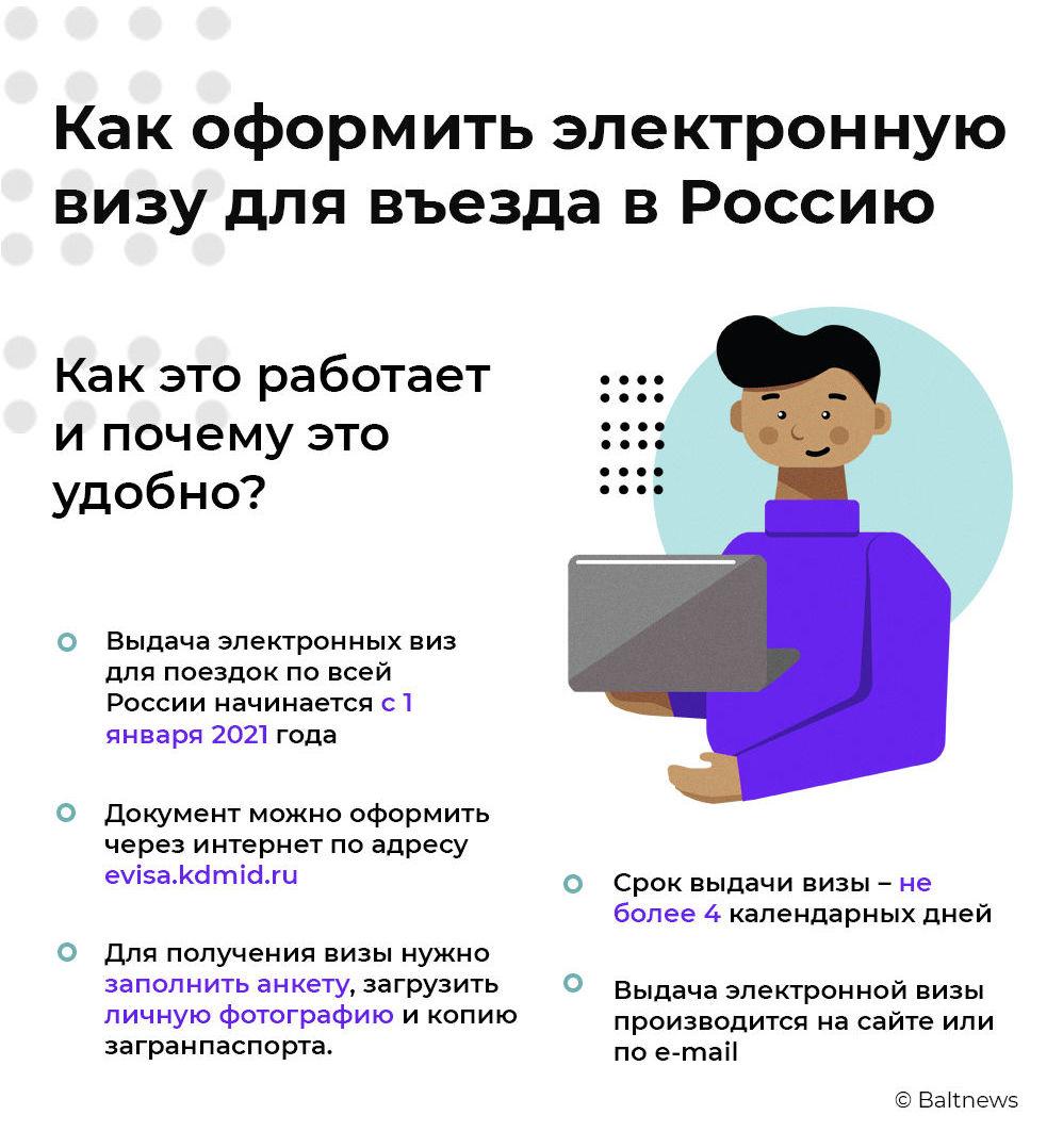 Как оформить электронную визу для въезда в Россию